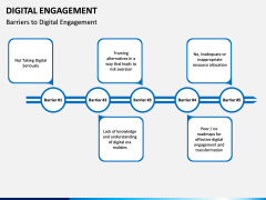 Digital Engagement PPT Slide 9