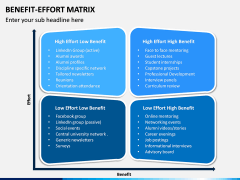 Benefit Effort Matrix PPT Slide 6