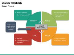 Design Thinking PPT Slide 32