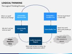 Logical thinking PPT slide 7