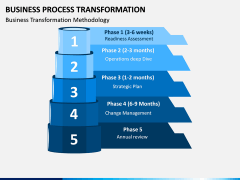Business Process Transformation PPT Slide 3