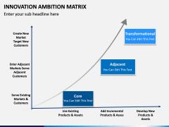 Innovation Ambition Matrix PPT Slide 3