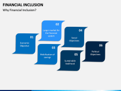 Financial Inclusion PPT Slide 2