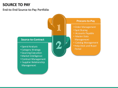 Source to Pay PPT Slide 12