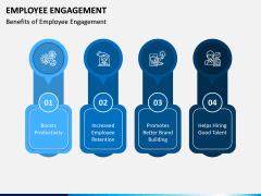 Employee Engagement PPT Slide 8