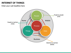 Internet of Things (IOT) PPT Slide 25