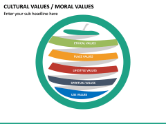 Cultural Values PPT Slide 11