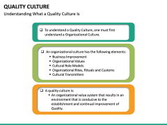 Quality Culture PPT Slide 19