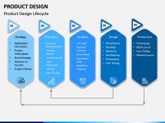 Product Design PPT Slide 4