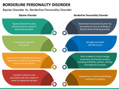Borderline Personality Disorder (BPD) PPT Slide 22