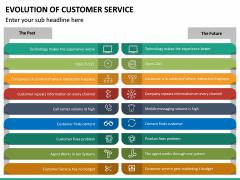 Evolution of Customer Service PPT Slide 19