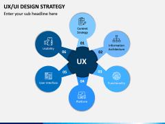 UX/UI Design Strategy PPT Slide 2