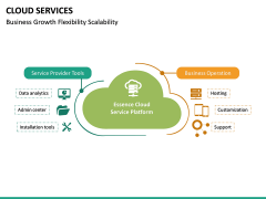 Cloud Services PPT Slide 22