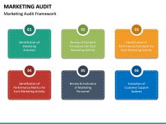 Marketing Audit PPT Slide 25