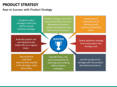 Product Strategy PPT slide 18