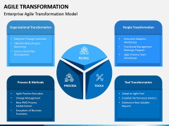 Agile Transformation PPT Slide 18