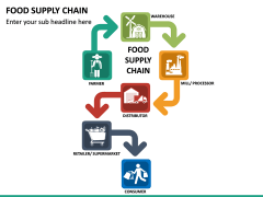 Food Supply Chain PPT slide 13