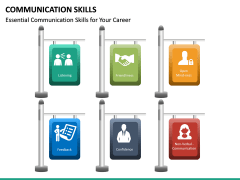 Communication Skills PPT Slide 21