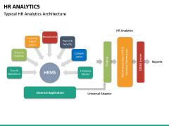 HR Analytics PPT Slide 22