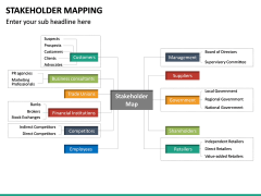 Stakeholder Mapping PPT Slide 46