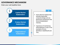 Governance Mechanism PPT Slide 9