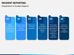 Incident Reporting PPT Slide 12