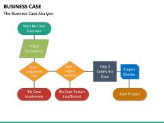 Business Case PPT slide 36