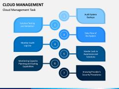Cloud Management PPT Slide 8