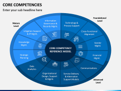 Core Competencies PPT Slide 3
