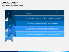 Globalization PPT Slide 10