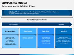 Competency Models PPT Slide 2