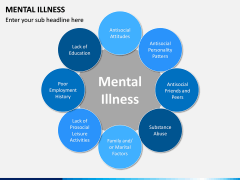Mental illness PPT Slide 2