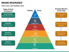 Brand Resonance PPT Slide 13