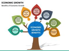 Economic Growth PPT Slide 38