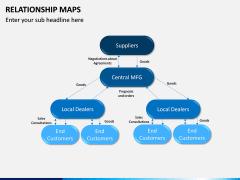 Relationship Maps PPT Slide 8