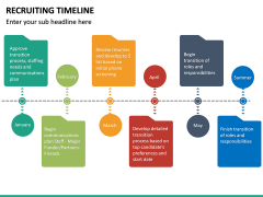 Recruiting Timeline PPT Slide 22