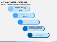 Action Centred Leadership PPT Slide 9