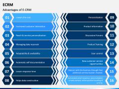 eCRM PPT Slide 19
