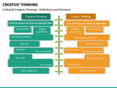 Creative Thinking PPT Slide 26