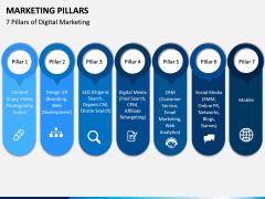 Marketing Pillars PPT Slide 1
