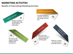 Marketing Activities PPT Slide 20