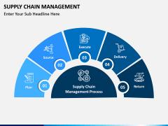 Supply Chain Management PPT Slide 6
