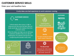 Customer Service Skills PPT Slide 33