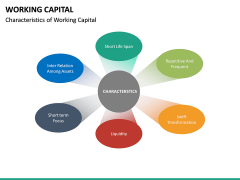Working Capital PPT slide 22