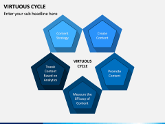 Virtuous Cycle PPT Slide 5