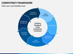 Competency Framework PPT Slide 9