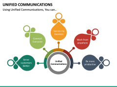 Unified Communications PPT Slide 19