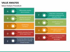 Value Analysis PPT Slide 20