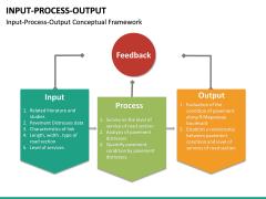 Input Process Output PPT slide 17