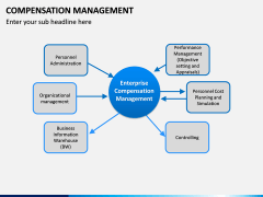 Compensation Management PPT Slide 10